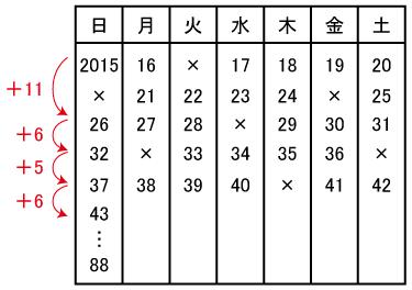 2015_futaba-2