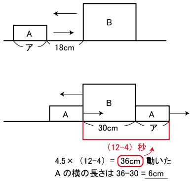 jyouhoku-2