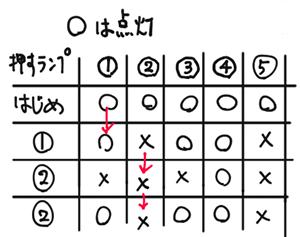 2019_gouhi_sansu_02