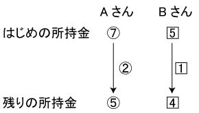 toho-3