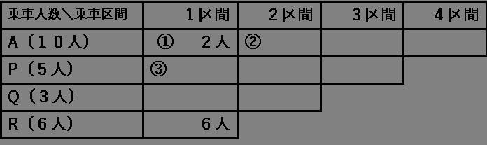 2018_gouhi_sansu
