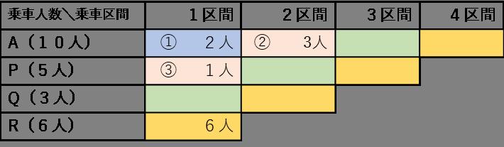 2018_gouhi_sansu02