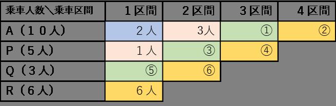 2018_gouhi_sansu03