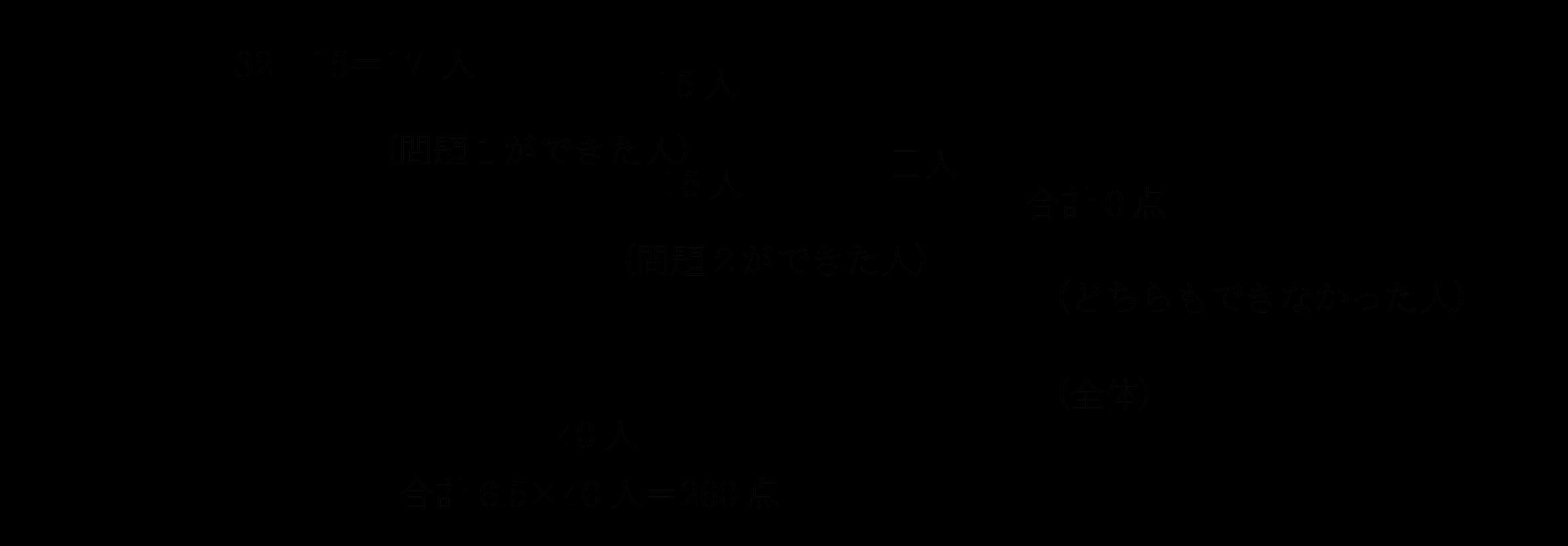 2018_gouhi_sansu1